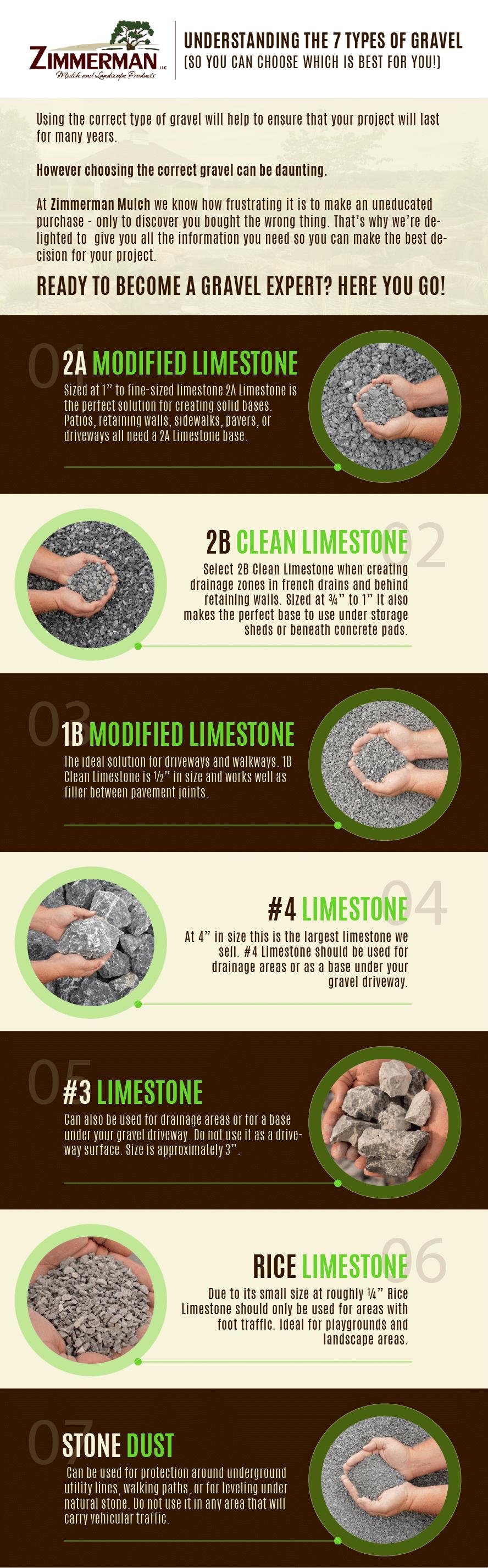 Understanding 7 types of gravel